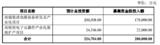 北方华创21亿定增方案生变:北京集成电路基金退出了
