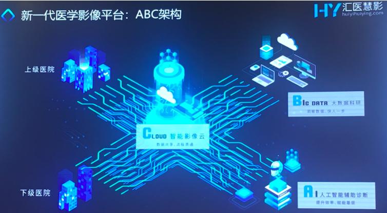 从第三届青城山IC生态高峰论坛看医疗电子产业发展