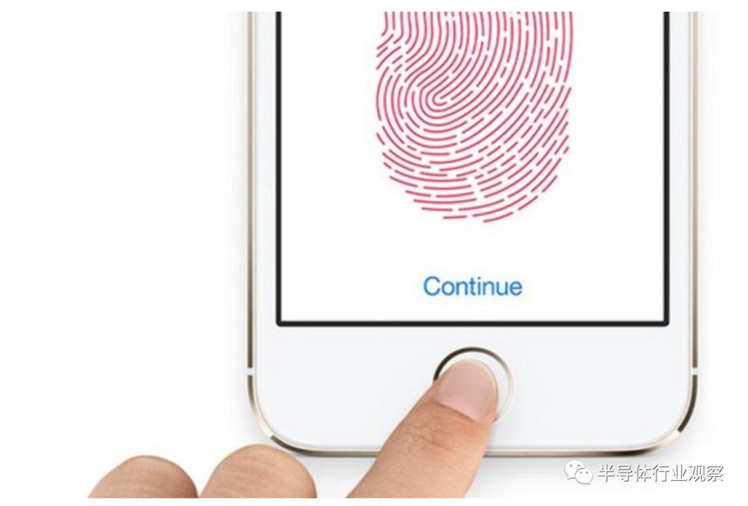 指纹识别技术前景解析