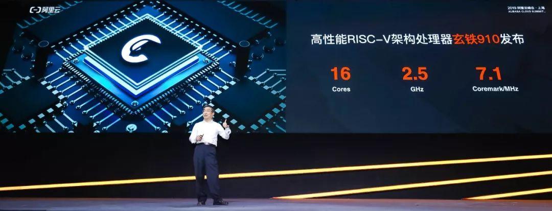 阿里平头哥终于有了新武器,RISC-V处理器助力5G 发展