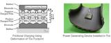 住友橡胶用轮胎内的静电发电 为汽车电子设备提供动力