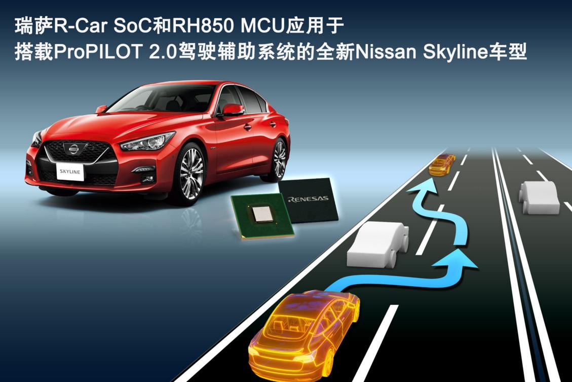 瑞萨电子ProPILOT 2.0为您实现ECU驾驶判断与控制功能