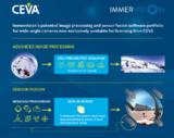 CEVA联手Immervision共同发展先进图像增强技术