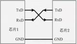 STM32-(08):USART<font color='red'>通信基础</font>