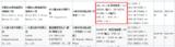 中兴代工,中国移动5G手机通过了3C认证