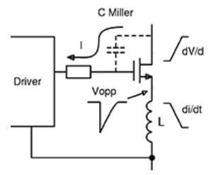 氮化镓(GaN)功率晶体管需要匹配合适的门极驱动器