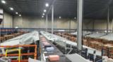 英特诺携手美国Conveyor Handling 提供高效的鞋履分拣解决方案