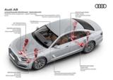 奥迪A8搭载预测式主动悬架 视情况通过机电驱动调节车辆高度