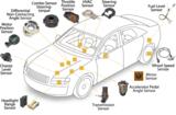车用传感器这块大蛋糕,中国是否有新的机遇?