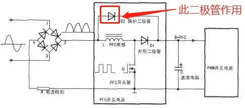技术文章—升压PFC上海快三app赚钱—主页-彩经_彩喜欢感上的二极管作用详解