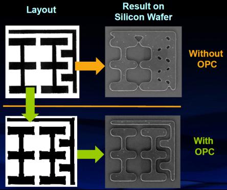 AI与EDA的融合,让设计更精确