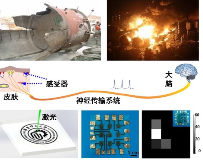 碳化硅(SiC)在五大领域正引领着高科技发展