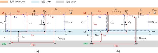 DC/DC 转换器传导 EMI Part 2—噪声传播和滤波