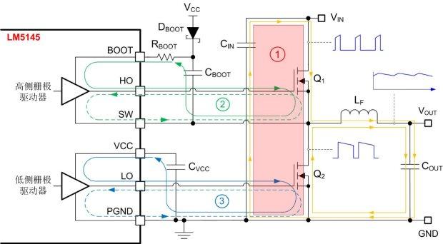 DC/DC 转换器 EMI 的工程师指南:了解功率级寄生效应