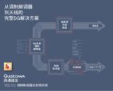 Qualcomm® 骁龙™ 5G调制解调器及射频系统 赋能全球5G发展