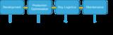 技术文章—基于NFC的嵌入式系统自检