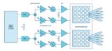 ADI技术文章:选择合适的电源为5G基站组件供电