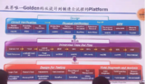 刘岩:Mentor进入中国30年,和西门子的结合为EDA带来广阔机遇