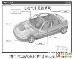 基于DSP的电动汽车监控平台系统技术原理
