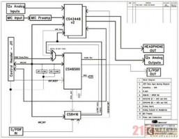 DSP支持双输入时钟控制和双音频处理路径原因解析方案