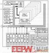 基于DSP的弹载嵌入式系统设计