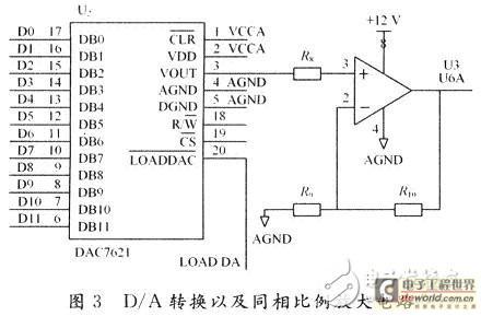 基于DSP仿人机器人关节控制器电路设计
