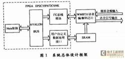 一种基于FPGA的语音录制与回放系统的设计