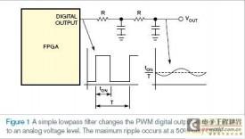 交换位技术改进FPGA-PWM计数器性能