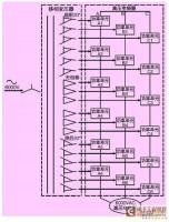 基于FPGA的变频器惯性输出技术
