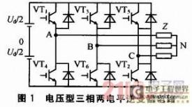 FPGA平台实现最小开关损耗的SVPWM算法