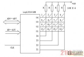 CPLD在无功补偿控制仪键盘设计中的应用