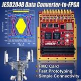 FPGA夹层卡简化<font color='red'>高速数据转换器</font>到FPGA的连接