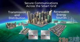 Altera扩展智能能源市场 推基于FPGA的HSR/PRP参考设计