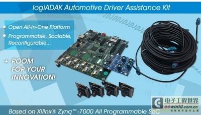 赛灵思联合Xylon发布汽车ADAS参考设计平台