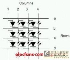 OLED驱动电源解决方案