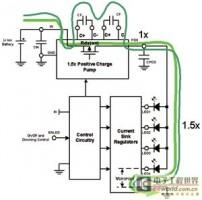 利用电荷泵降低白光LED背光驱动器的成本和体积