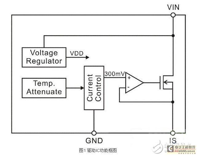 基于PT6913非隔离高压LED驱动IC方案
