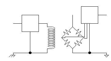 图7:GMR结构图。