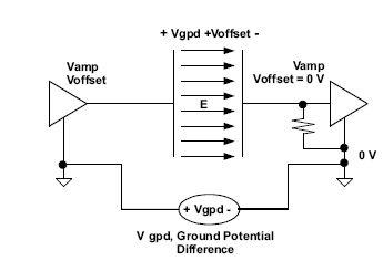 图8:电容耦合。