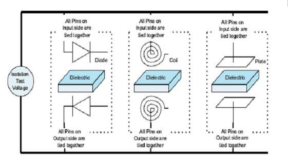 图10:两端隔离电压测试。