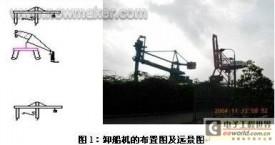 超聲波卸船機防碰撞系統在湛江發電廠的成功應用