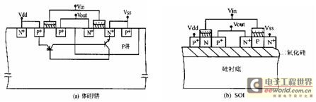 CMOS反相器剖面图