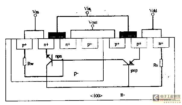 体硅CMOS断面结构图