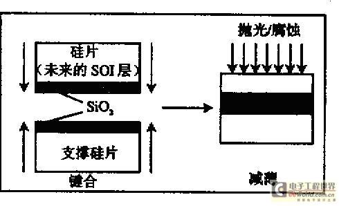 硅片键合技术原理