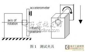 小量程加速度传感器非线性度测量