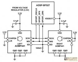 高性能数字MEMS麦克风与BLACKFIN DSP的标准数字音频接口