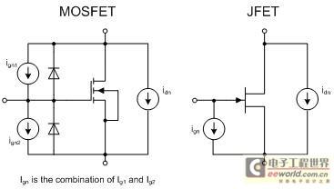双极晶体管噪声模型