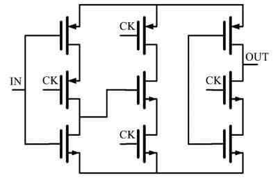 应用于锁相环的脉宽调整电路的设计