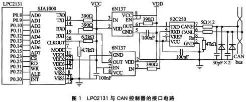 LPC2131基于CPLD的CAN接口设计