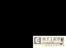 软磁材料基础知识连载(一)